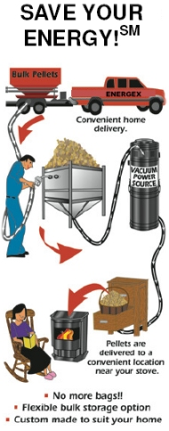 Vacuum System for Wood Pellet Fuel